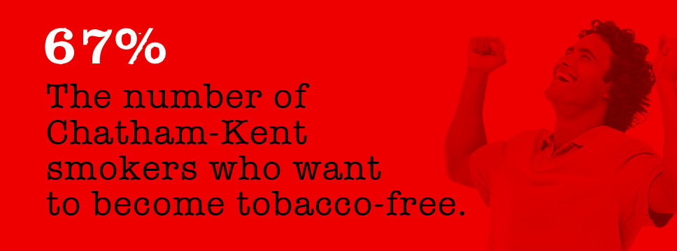 Most CK smokers want to quit within the next 6 months. There are plenty of supports out there to help you do it sooner than later. Many of which are free. Contact us to learn more.