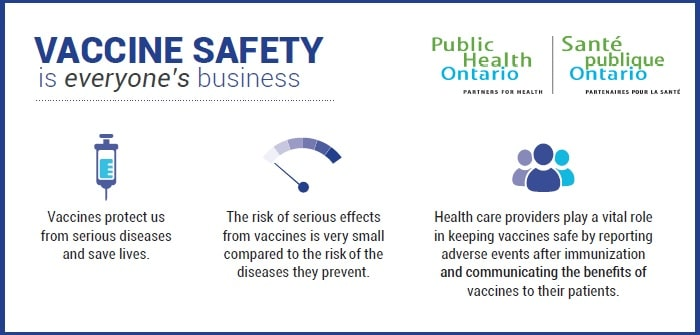 vaccines safe To better understand the definition of the word safe when applied to vaccines, this section examines four different vaccines (hepatitis b, pertussis, pneumococcal.