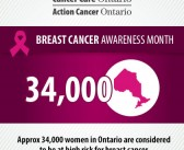 October is Breast Cancer Awareness Month – Share the Facts!