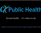 Sexual Health…..it's what we do – Videos