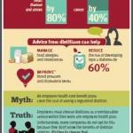 Dietitians Infographic