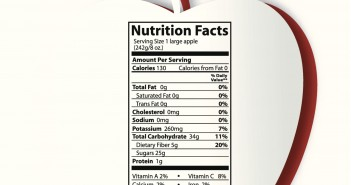 Picture of nutritional label