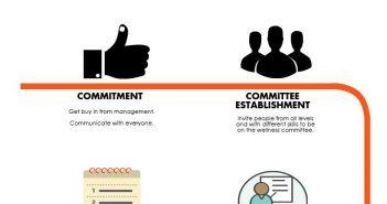 workplace-wellness-copy