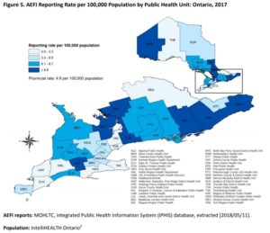 Figure showing AEFI stats in Ontario for the year 2017