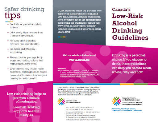 Poster for Canada's low-risk alcohol drinking guidelines