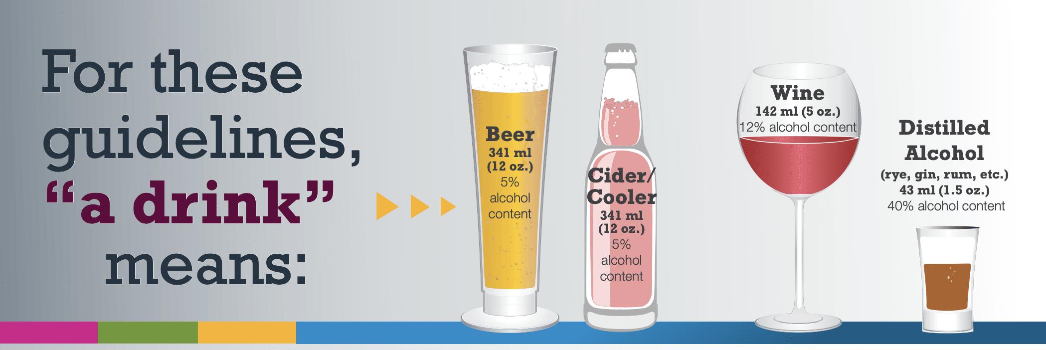 Alcohol - CK Public Health