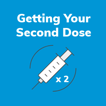 Getting your Second Dose